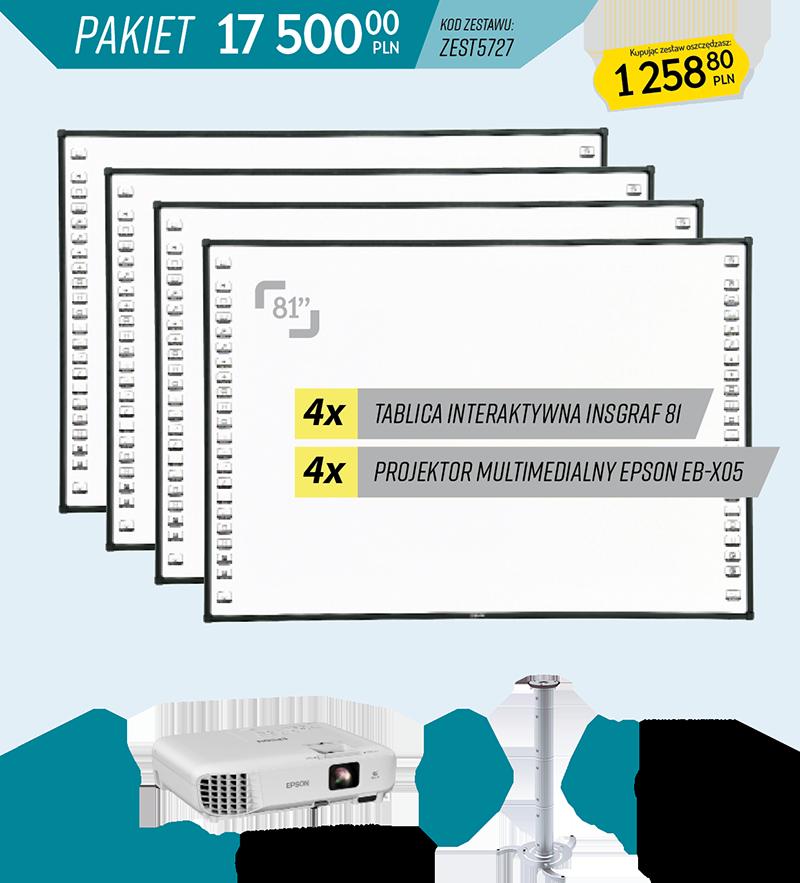 Pakiety sprzęt i akcesoria - zest5727