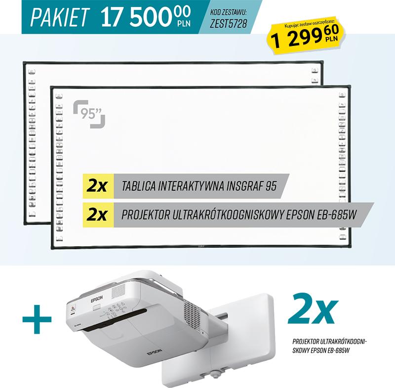 Pakiet tablic interaktywnych i projektorów w programie Aktywna Tablica 2021